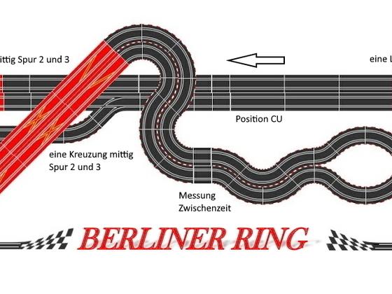 Berliner Ring 2021