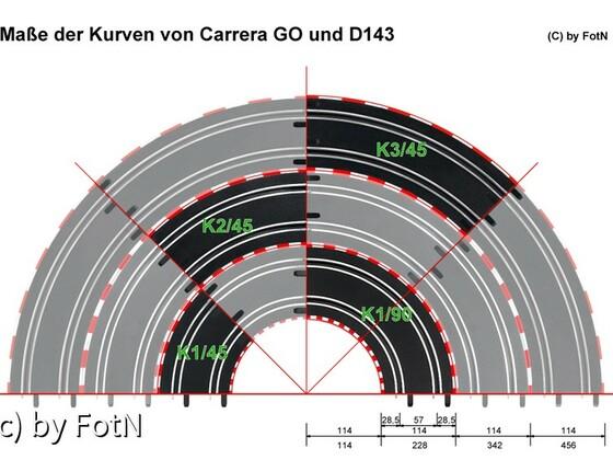 Masse-und-Daten-143